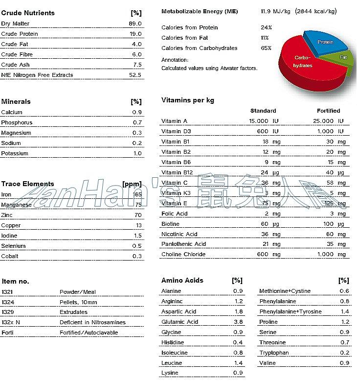 德國 ALTROMIN 1324 倉鼠維持飼料(素食) 250g